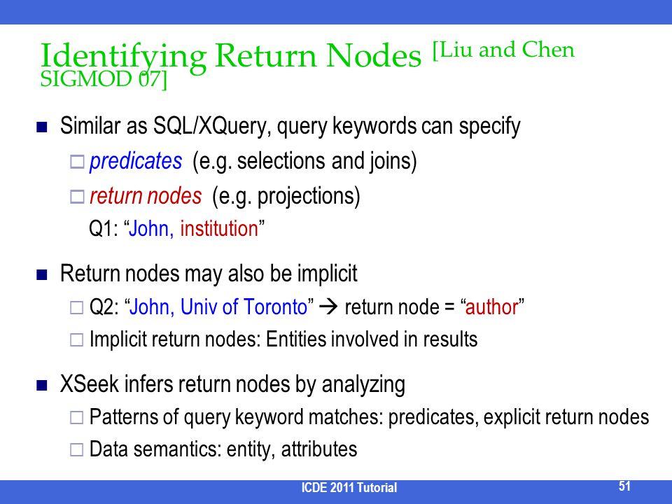 Identifying Return Nodes [Liu and Chen SIGMOD 07]